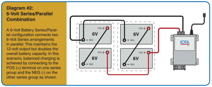6 volt rv batteries 6v agm deep cycle battery how to connect your 6v rv batteries in series parallel publicscrutiny Choice Image