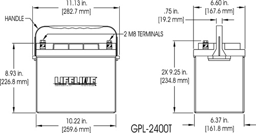 GPL-2400T RV Starting Battery Specifications