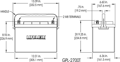 GPL-2700T RV Starting Battery Specifications