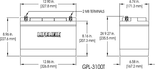 GPL-3100T RV Starting Battery Specifications